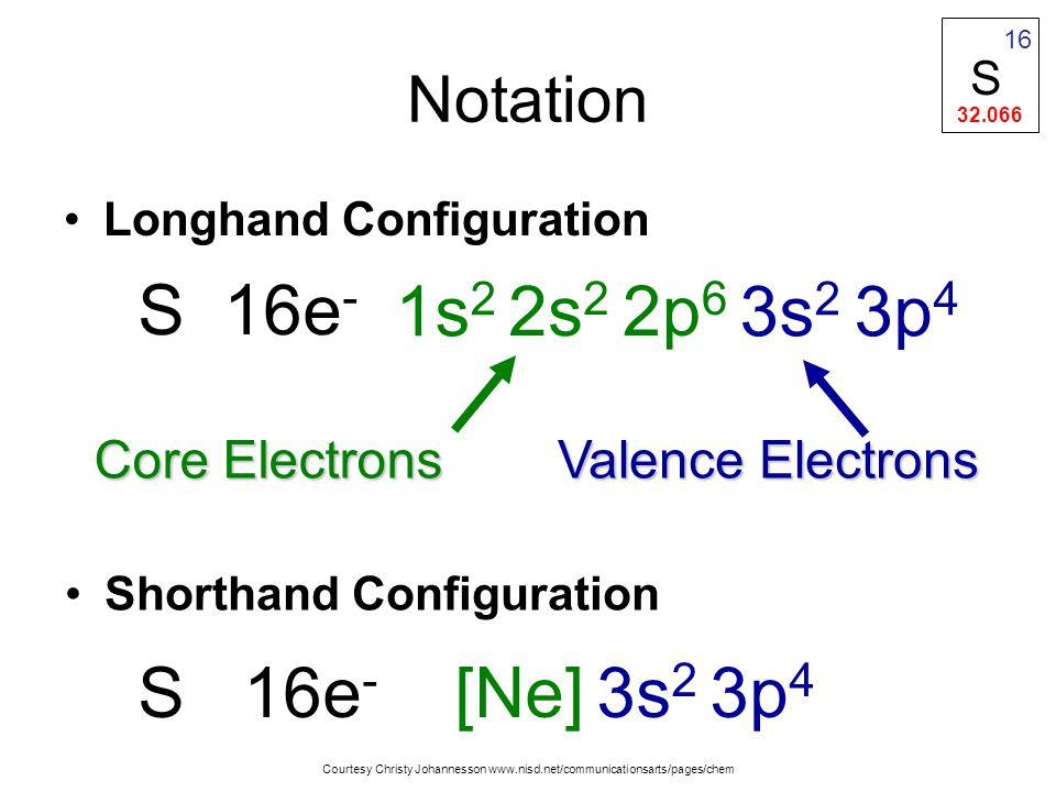 S 16e- 1s2 2s2 2p6 3s2 3p4 S 16e- [Ne] 3s2 3p4 Notation Core Electrons